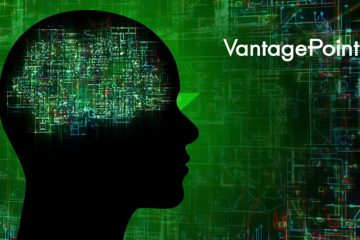 VantagePoint Artificial Intelligence Trading Software Demonstrates Forecasting Accuracy and Consistency