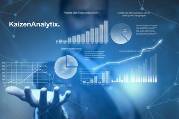 Kaizen Analytix Announces Grand Opening of Office in New York, NY