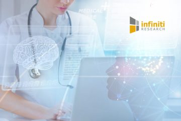AI in Healthcare – Infiniti Research Reveals New Breakthrough Use Cases