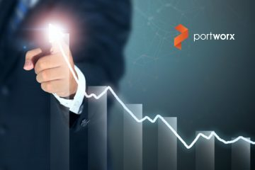 Portworx Lands Oversubscribed $27 Million Series C Following Year of Record Revenue, Customer Growth