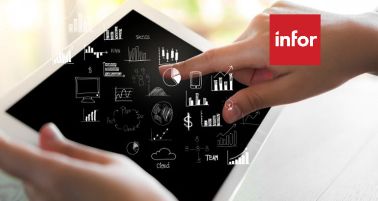 Hagebau Reduces IT Landscape Complexity with Infor