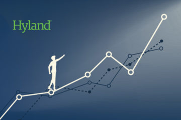 Hyland: Six Enterprise Technology Trends That Will Drive Organizational Growth in 2020 and Beyond