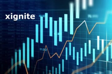 Xignite Launches Suite of Enterprise Microservices to Help Financial Institutions